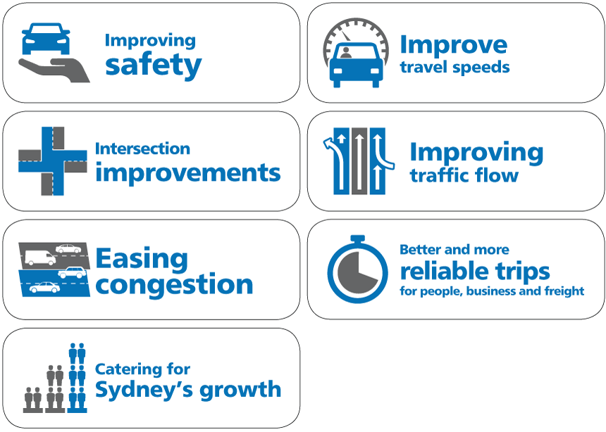 Mulgoa Road upgrade benefits