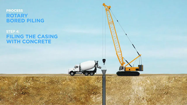 How piling works